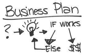 Business plan massage therapy school